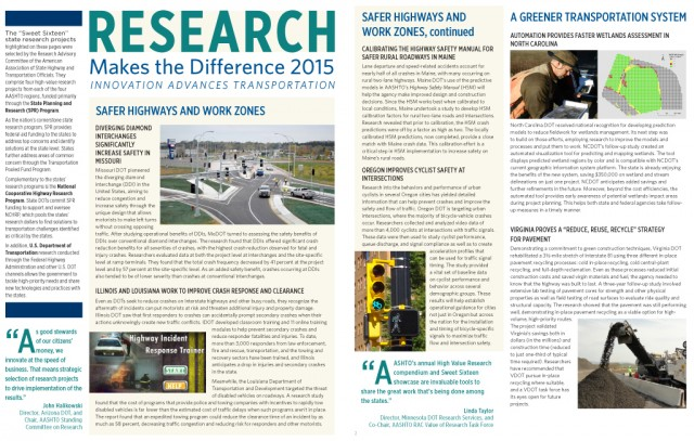 2015 Research Makes the Difference brochure